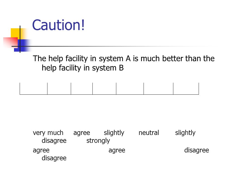 Caution! what does strongly disagree mean