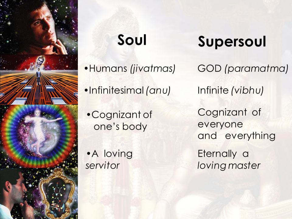 Soul Supersoul Humans (jivatmas) GOD (paramatma) Infinitesimal (anu)