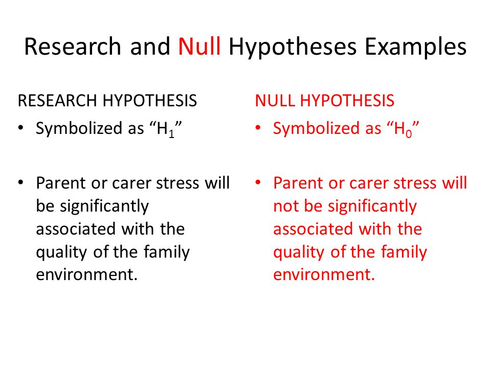 Research and Null Hypotheses Examples