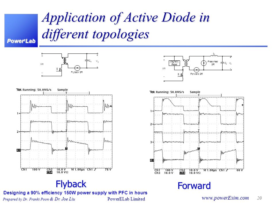 Application of Active Diode in different topologies