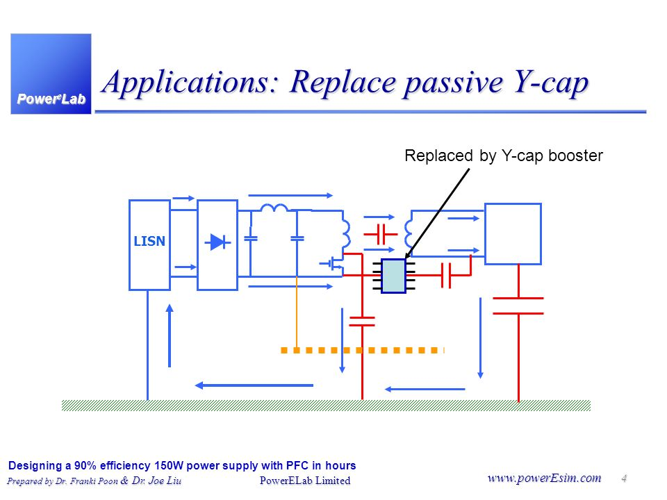 Applications: Replace passive Y-cap