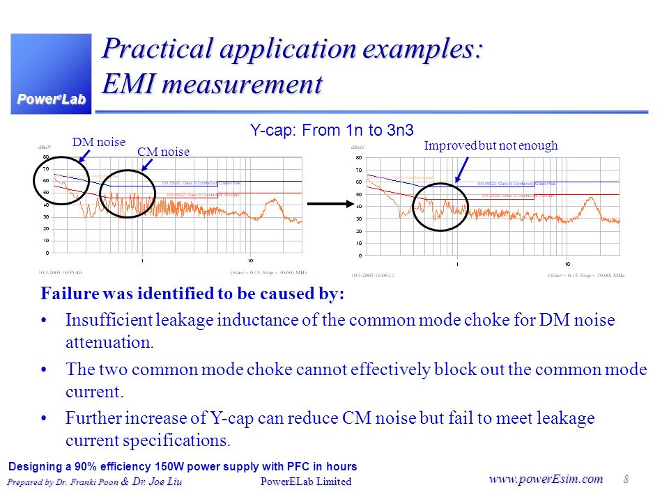 Practical application examples: EMI measurement