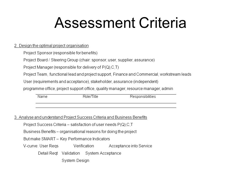 Assessment Criteria 2. Design the optimal project organisation