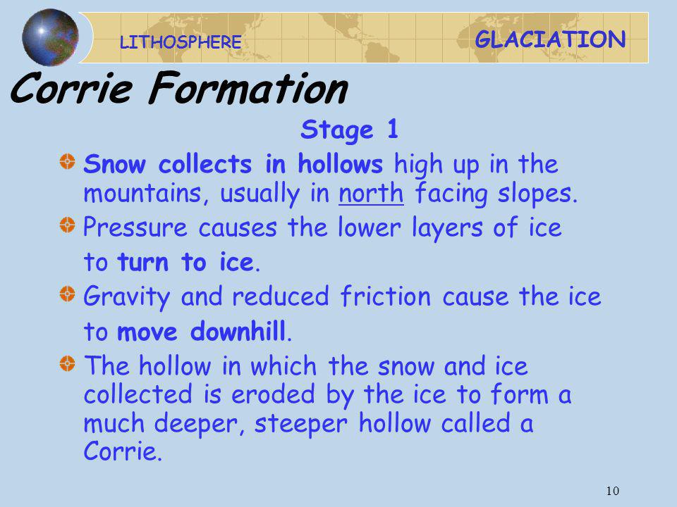 Corrie Formation Stage 1