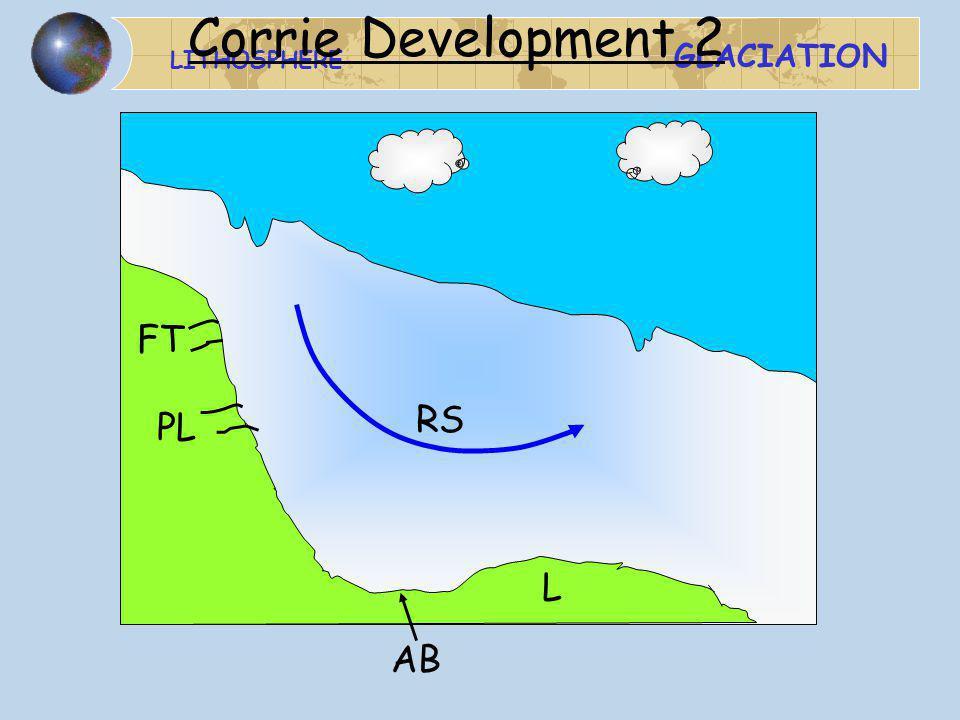 Corrie Development 2 FT RS PL L AB