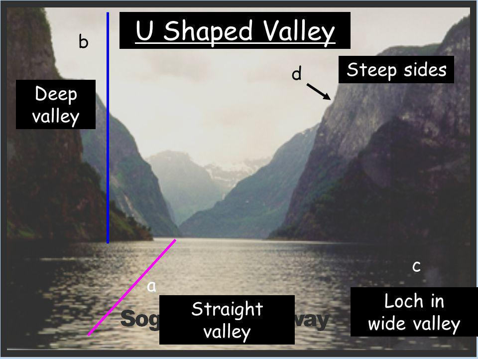 U Shaped Valley b Steep sides d Deep valley c a Loch in wide valley