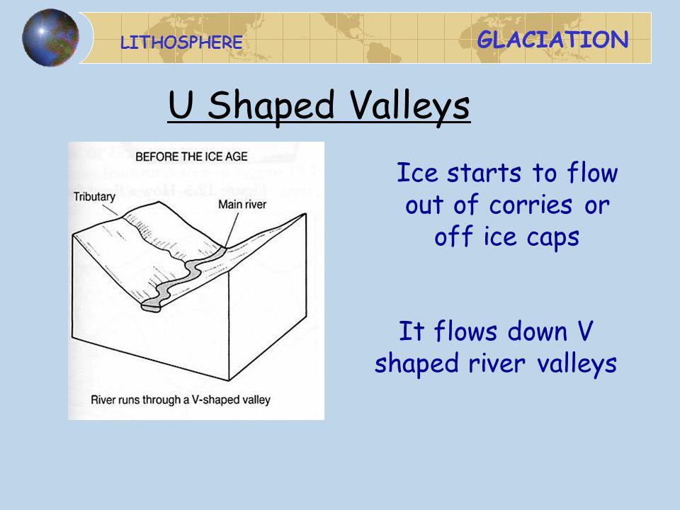 U Shaped Valleys Ice starts to flow out of corries or off ice caps