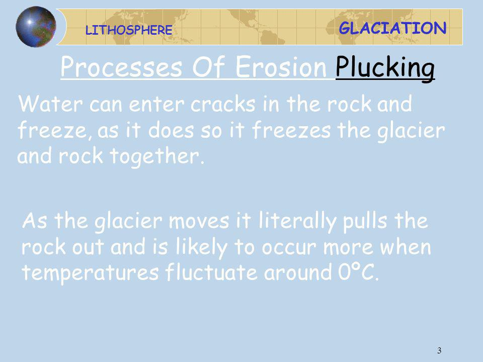 Processes Of Erosion Plucking