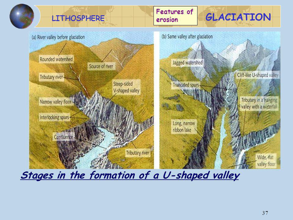 Stages in the formation of a U-shaped valley
