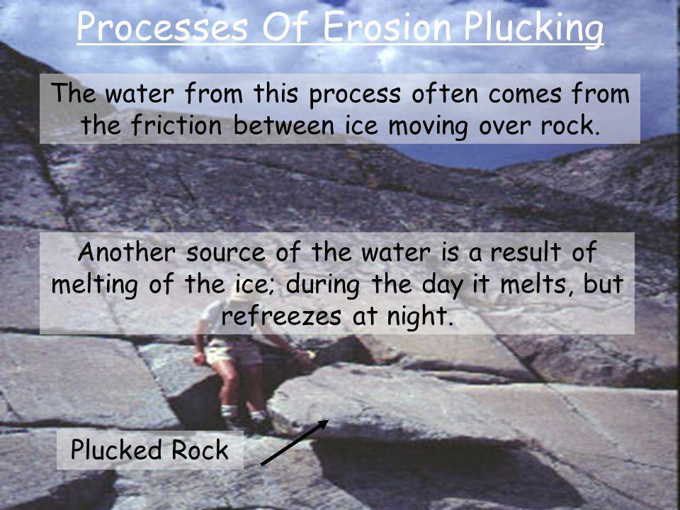 Processes Of Erosion Plucking