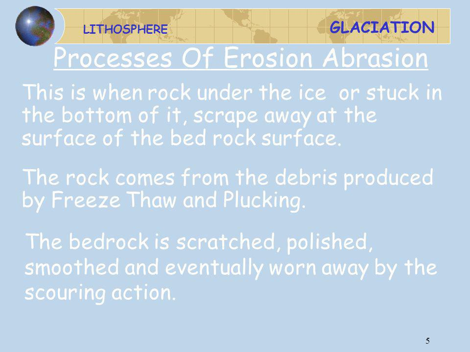 Processes Of Erosion Abrasion