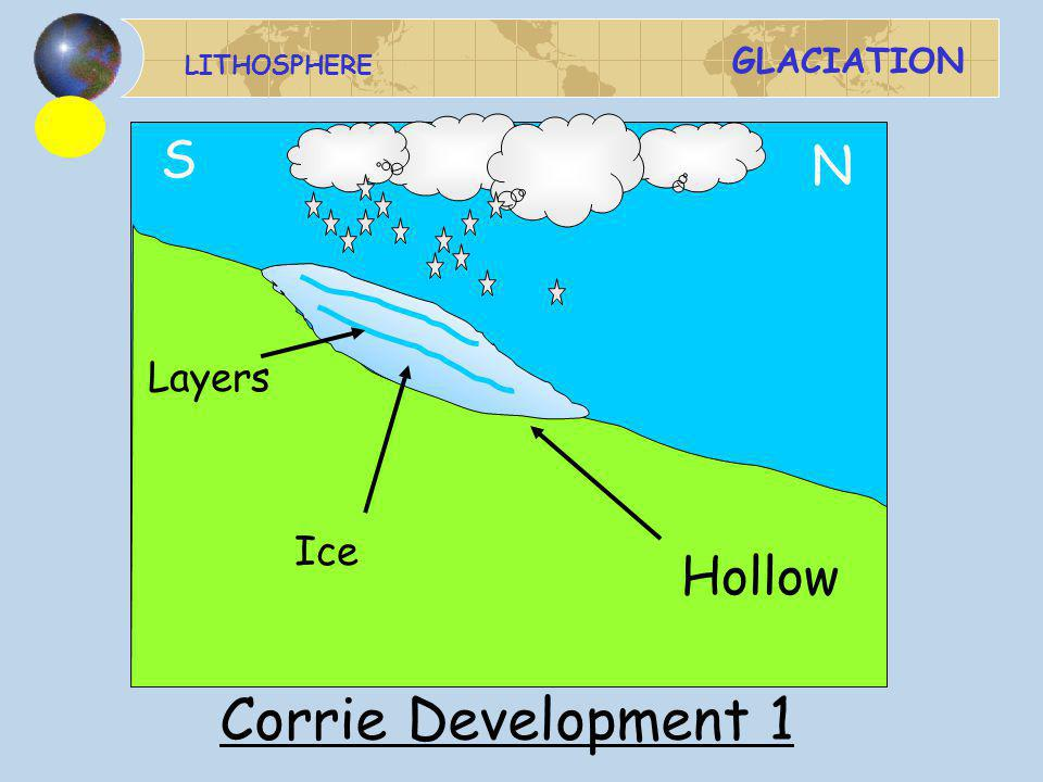 S N Layers Ice Hollow Corrie Development 1