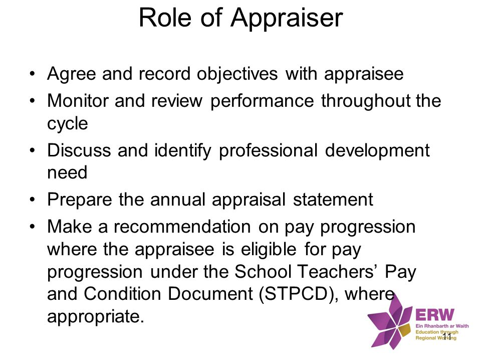 Role of Appraiser Agree and record objectives with appraisee