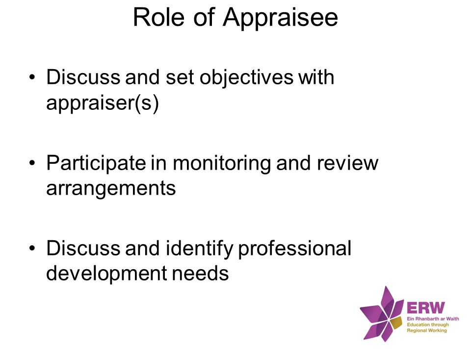 Role of Appraisee Discuss and set objectives with appraiser(s)