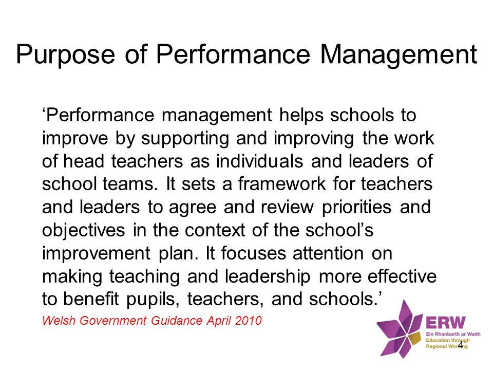 Purpose of Performance Management