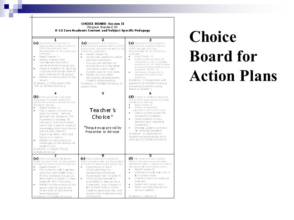 Choice Board for Action Plans