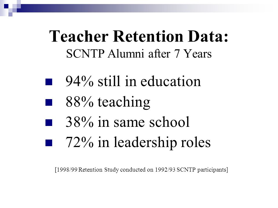 Teacher Retention Data: SCNTP Alumni after 7 Years