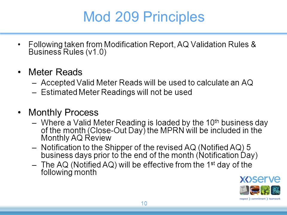 Mod 209 Principles Meter Reads Monthly Process