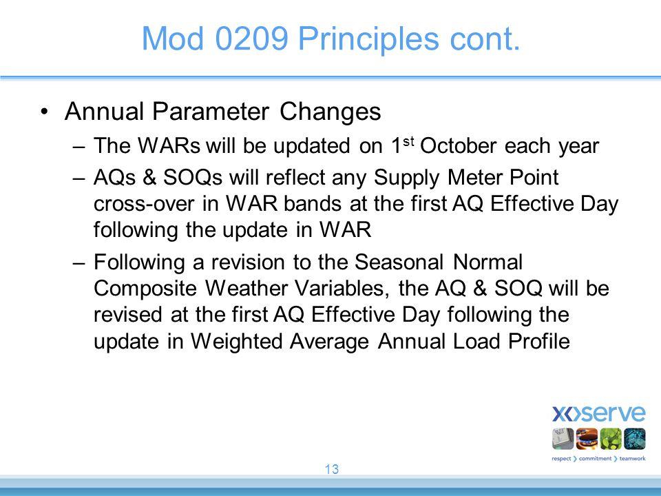 Mod 0209 Principles cont. Annual Parameter Changes