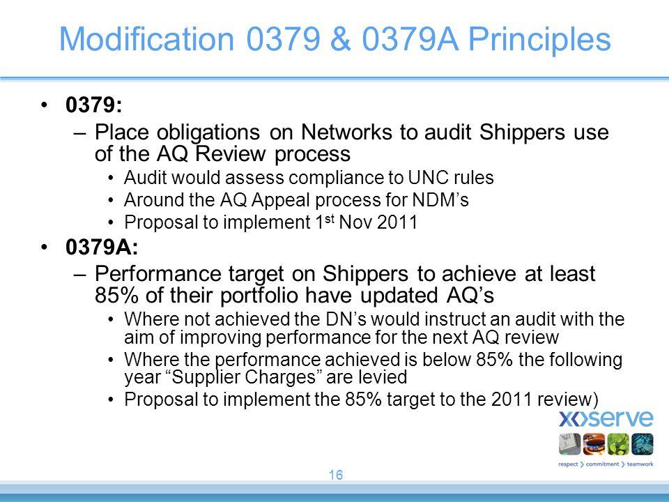 Modification 0379 & 0379A Principles
