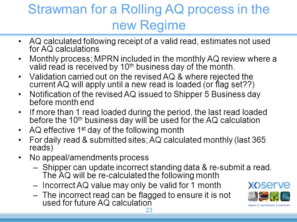 Strawman for a Rolling AQ process in the new Regime