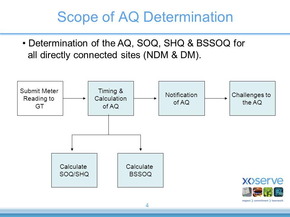 Scope of AQ Determination