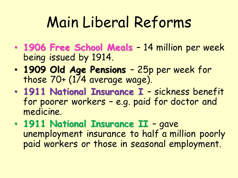 Main Liberal Reforms 1906 Free School Meals – 14 million per week being issued by 1914.