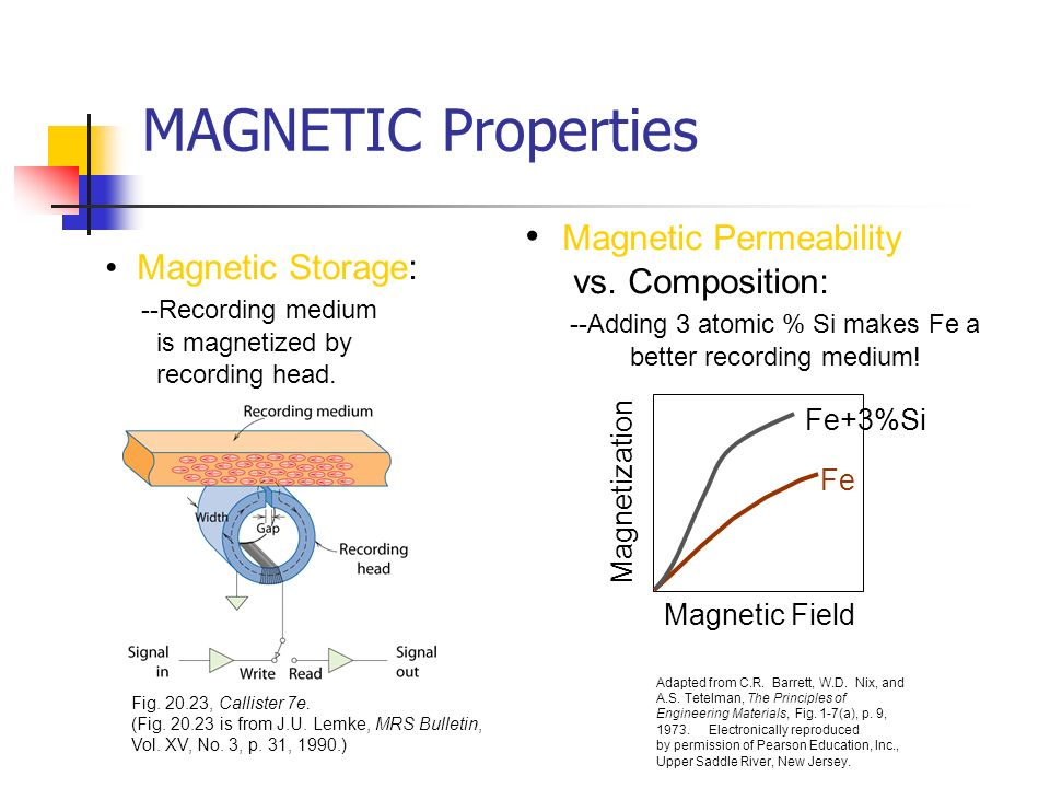 MAGNETIC Properties • Magnetic Permeability vs. Composition: