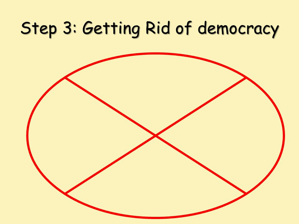 Step 3: Getting Rid of democracy