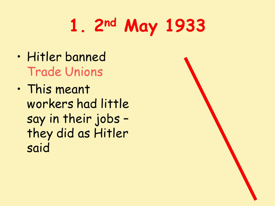 1. 2nd May 1933 Hitler banned Trade Unions