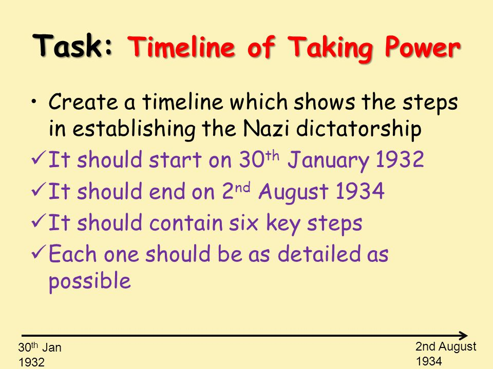 Task: Timeline of Taking Power