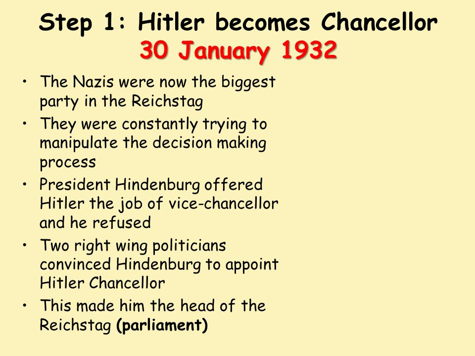 Step 1: Hitler becomes Chancellor 30 January 1932