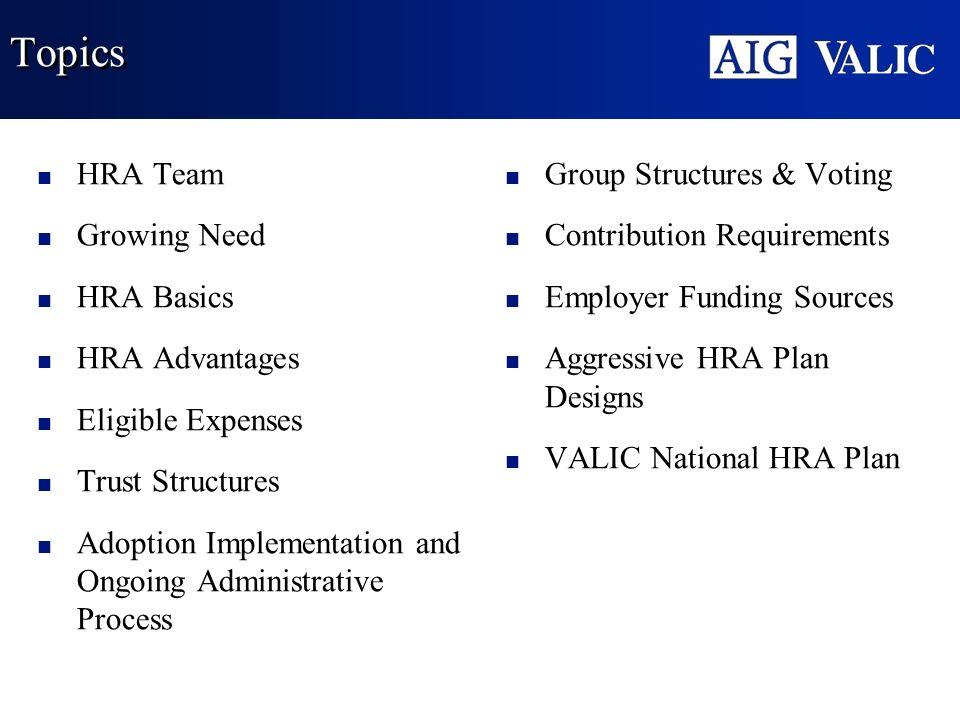 Topics HRA Team Growing Need HRA Basics HRA Advantages