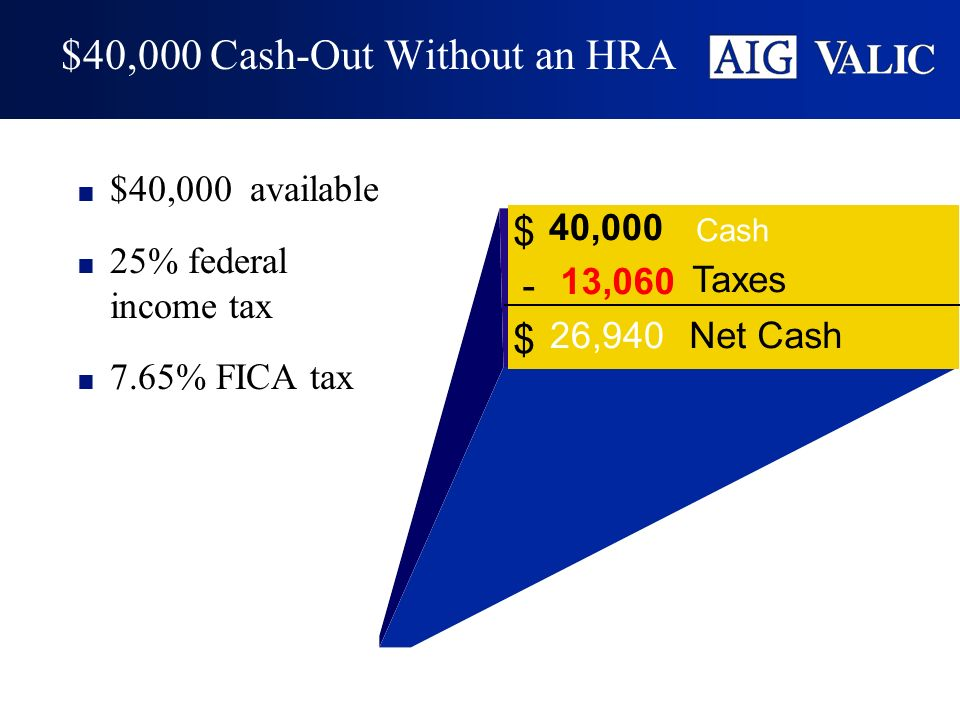 $40,000 Cash-Out Without an HRA