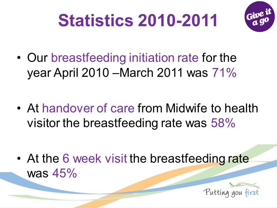 Statistics Our breastfeeding initiation rate for the year April 2010 –March 2011 was 71%