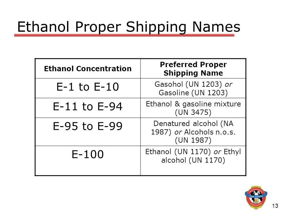Ethanol Proper Shipping Names