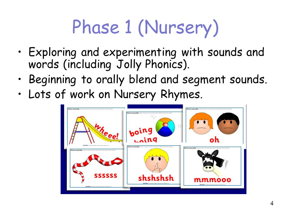 Phase 1 (Nursery) Exploring and experimenting with sounds and words (including Jolly Phonics). Beginning to orally blend and segment sounds.