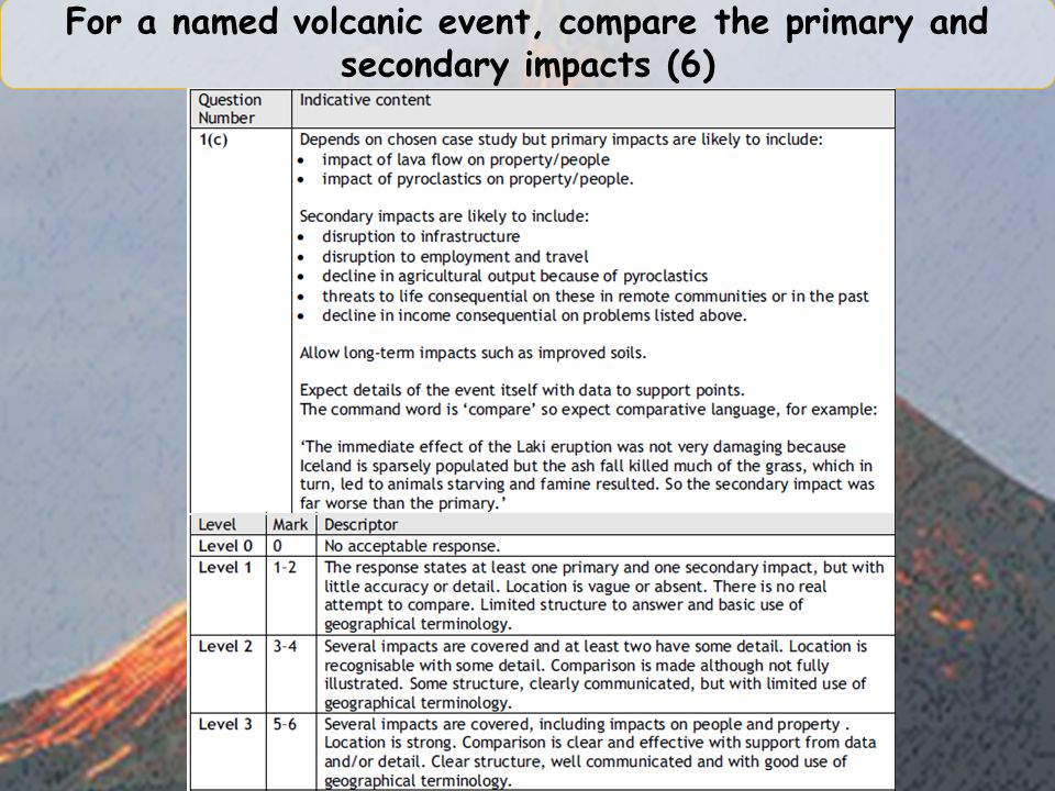 For a named volcanic event, compare the primary and secondary impacts (6)