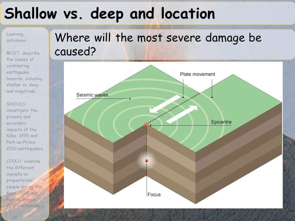 Shallow vs. deep and location