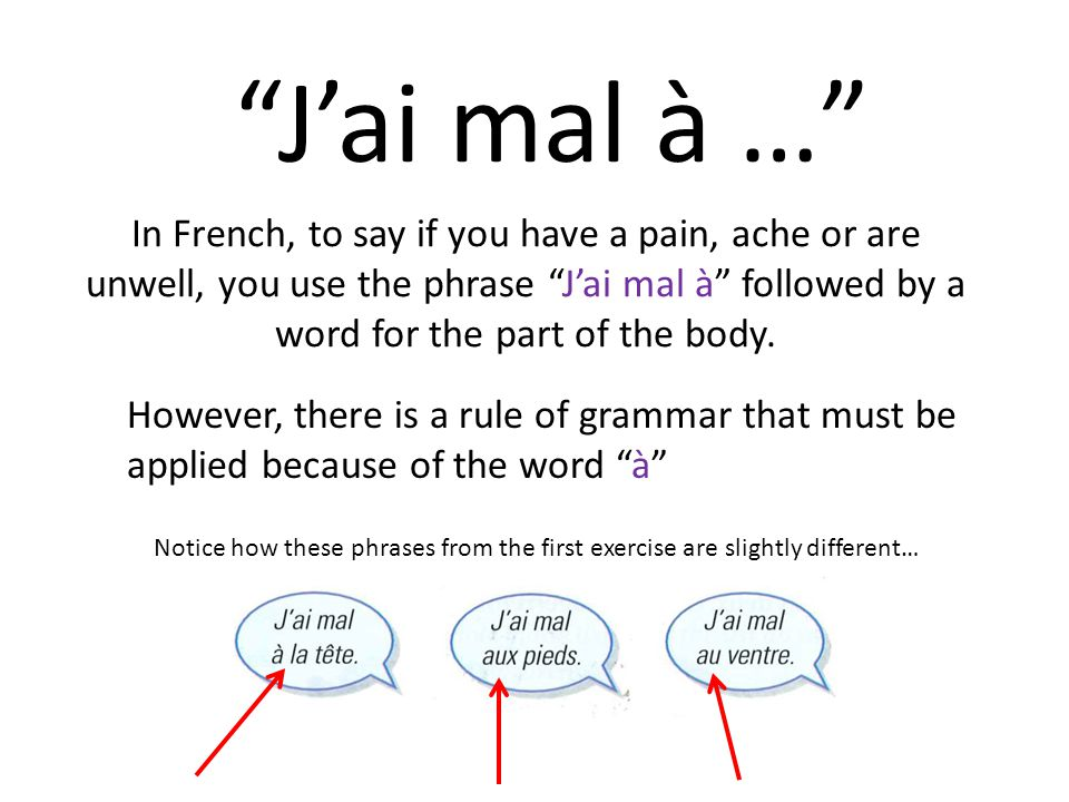 J'ai mal à … In French, to say if you have a pain, ache or are unwell, you use the phrase J'ai mal à followed by a word for the part of the body.