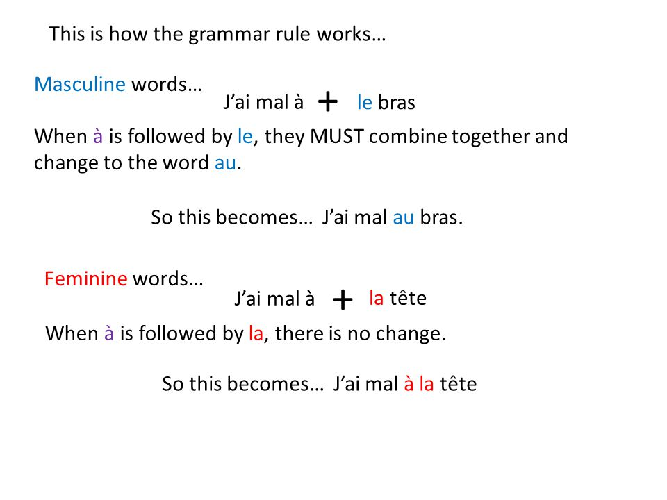 + + This is how the grammar rule works… Masculine words… J'ai mal à