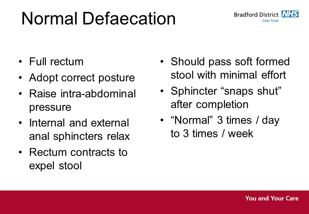 Normal Defaecation Full rectum Adopt correct posture