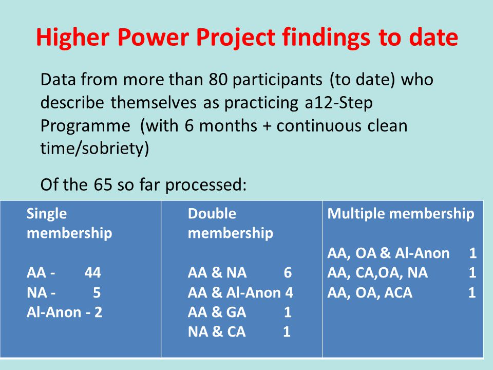 Higher Power Project findings to date