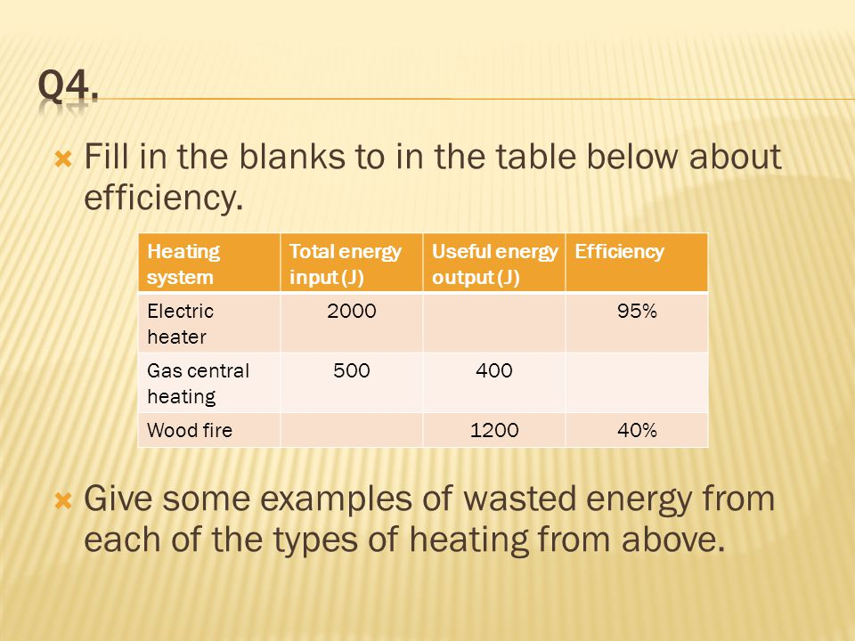 Q4. Fill in the blanks to in the table below about efficiency.