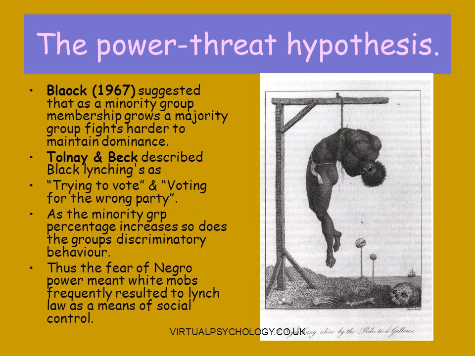 The power-threat hypothesis.