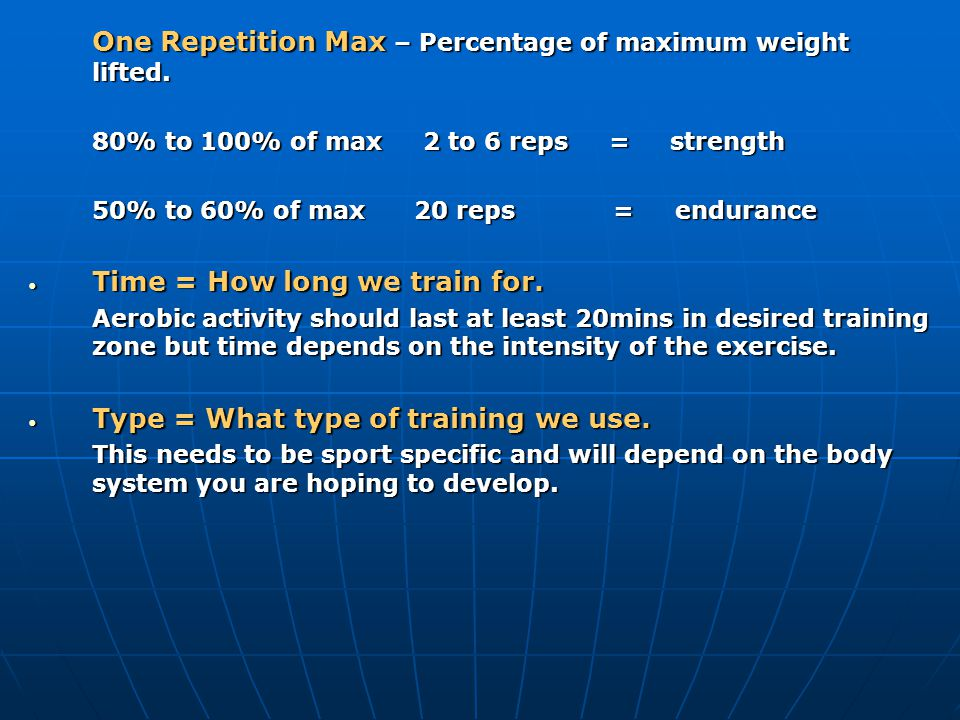 One Repetition Max – Percentage of maximum weight lifted.
