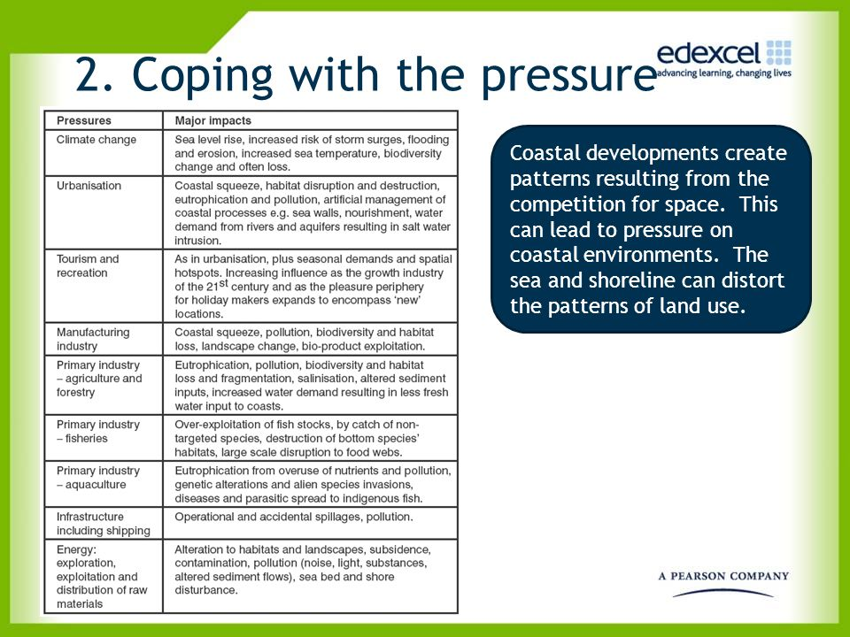 2. Coping with the pressure