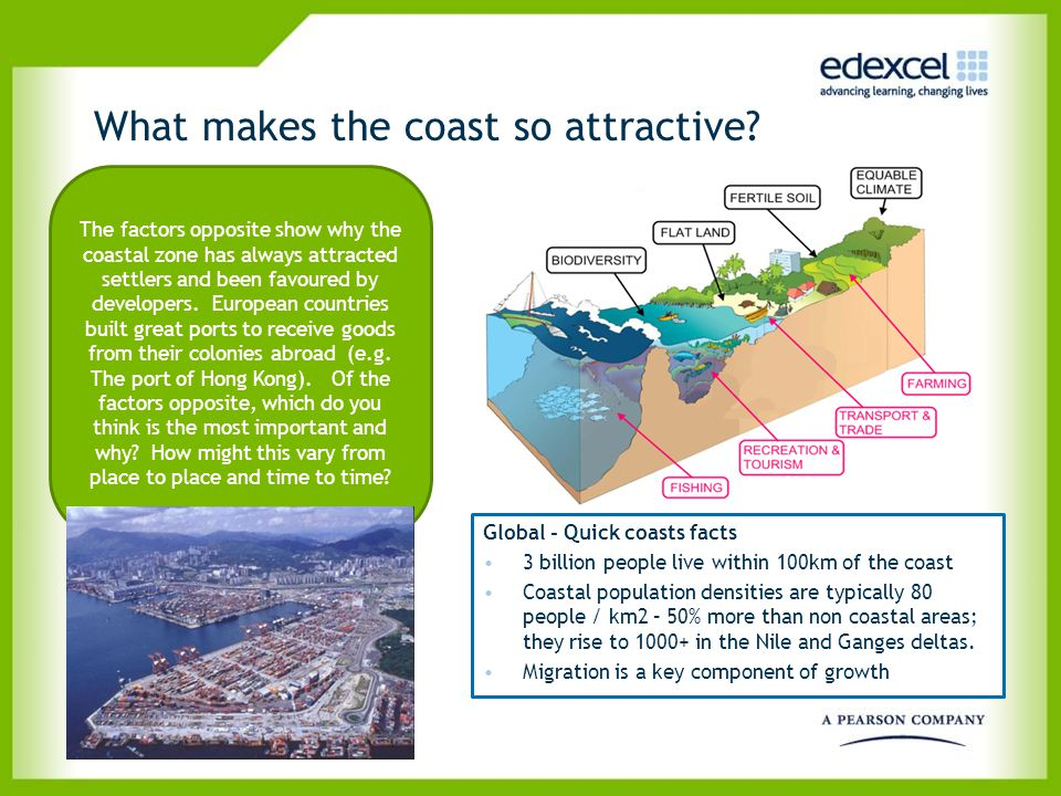 What makes the coast so attractive