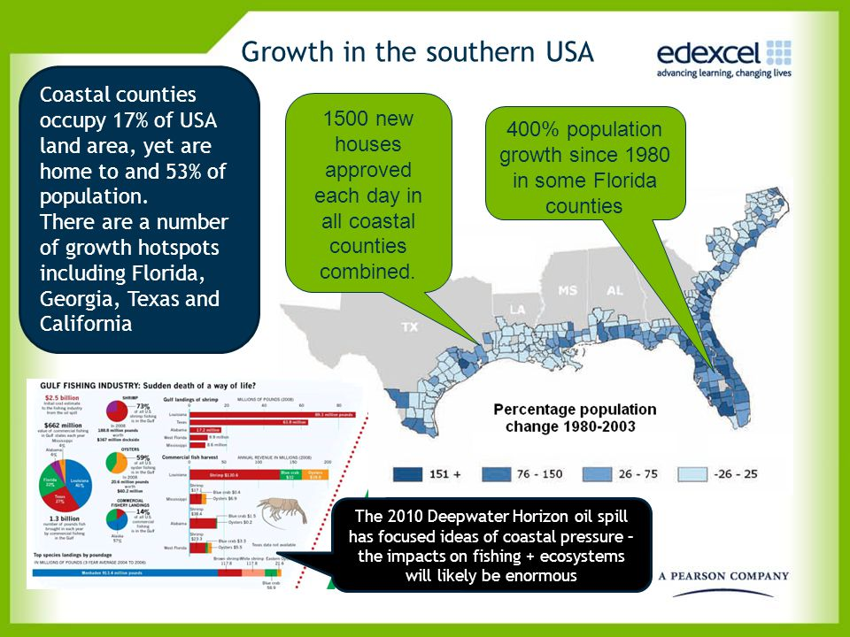 Growth in the southern USA