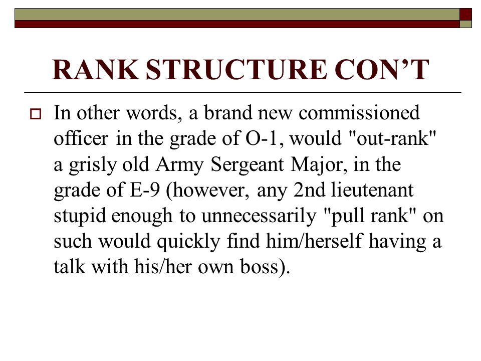 RANK STRUCTURE CON'T